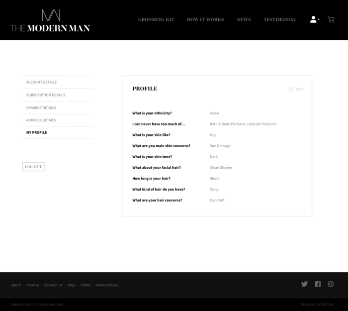 The Modern Man Project